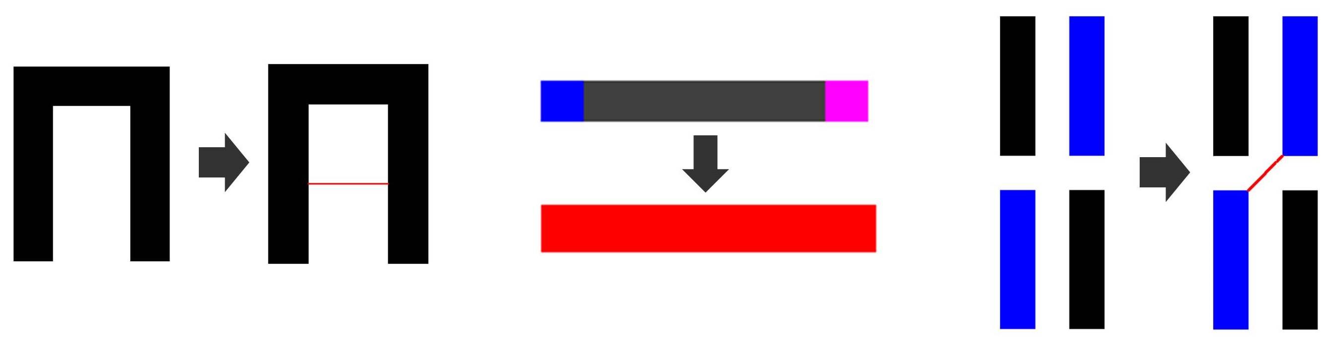 Mentor blog Figure 4