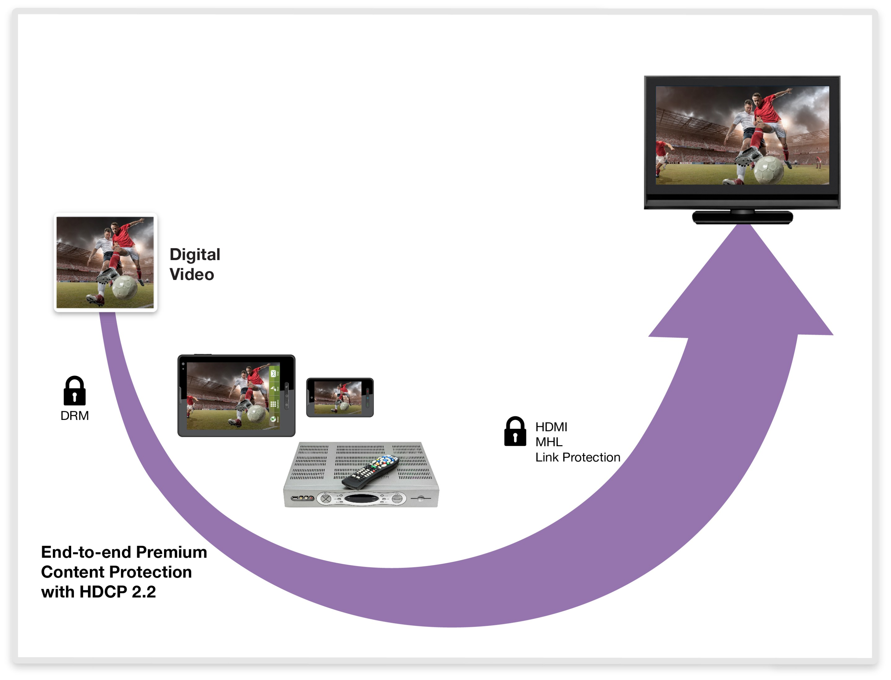 Securing 4K Content and Beyond w Synopsys Elliptic - Fig 2_hiRes