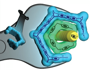 A blue wrench of molecules adjusts a green bolt (a pillarene ring) that binds a yellow chemical guest. (Image courtesy of Severin Schneebeli)