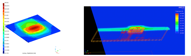 Ansys3