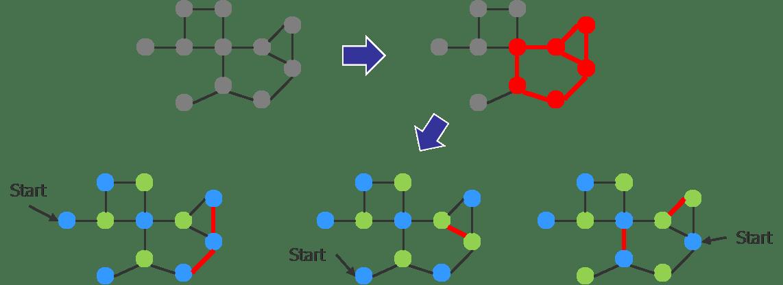 Fig3_DRC_variation