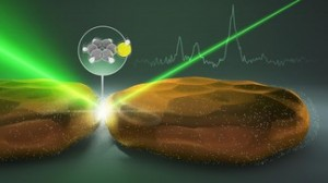 EPFL shows how a light-induced force can amplify the sensitivity of a technique used to study single molecules. (Source: EPFL)