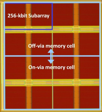 Fabricated 2-Mbit MRAM test chip for verifying the developed MTJ formation technology directly on via hole in VLSI. (Source: Yoichi Oshima)