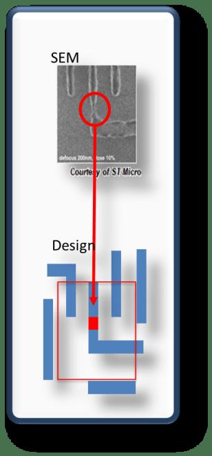 Fig1-yield-detractor
