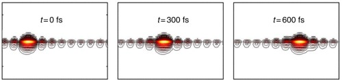 Plexcitons travel for 20,000 nanometers, a length which is on the order of the width of human hair. (Source: Joel Yuen-Zhou)
