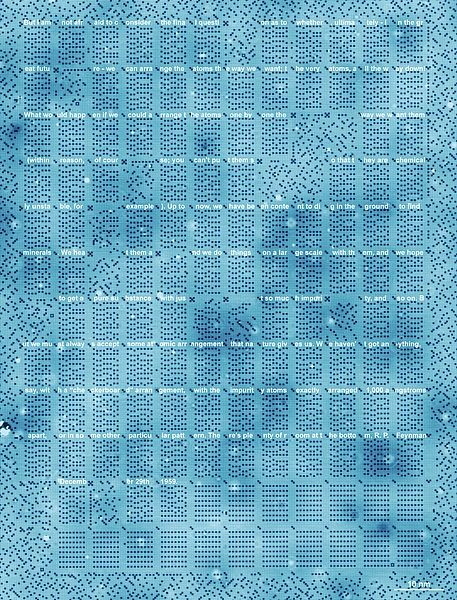 STM scan (96 nm wide, 126 nm tall) of the 1 kB memory, written to a section of Richard Feynman's lecture There's Plenty of Room at the Bottom (with text markup). (Source: TU Delft/Ottelab)