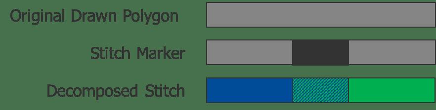 fig1_stitch-construct