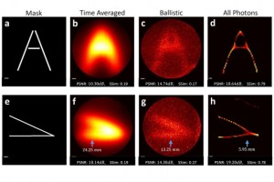 """In experiments, the researchers fired a laser beam through a """"mask"""" — a thick sheet of plastic with slits cut through it in a certain configuration, such as the letter A — and then through a 1.5-centimeter """"tissue phantom,"""" a slab of material designed to mimic the optical properties of human tissue for purposes of calibrating imaging systems. Light scattered by the tissue phantom was then collected by a high-speed camera, which could measure the light's time of arrival. (Source: MIT)"""