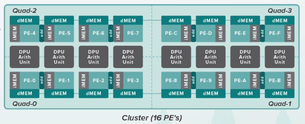 wave_pe_cluster