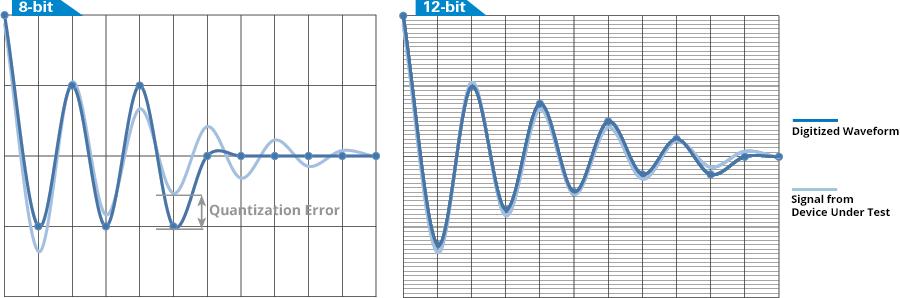 hdo_quantization
