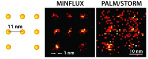 With Minflux microscopy, researchers can separate molecules optically. (Source: MPI)