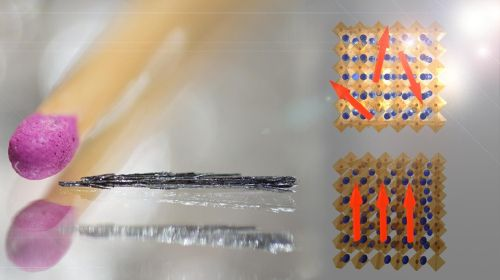 Single crystals of the perovskite developed in this study; on the right a diagram showing the melting of the ferromagnetic state. (Source: M. Spina, E. Horváth/EPFL)