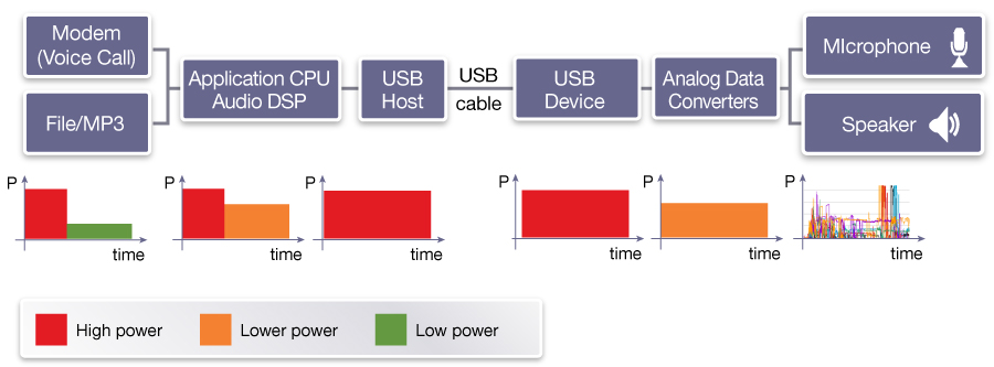 USB_Fig2