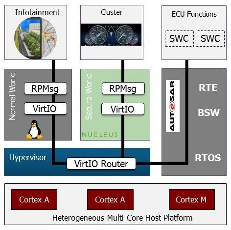 ECU_diagram