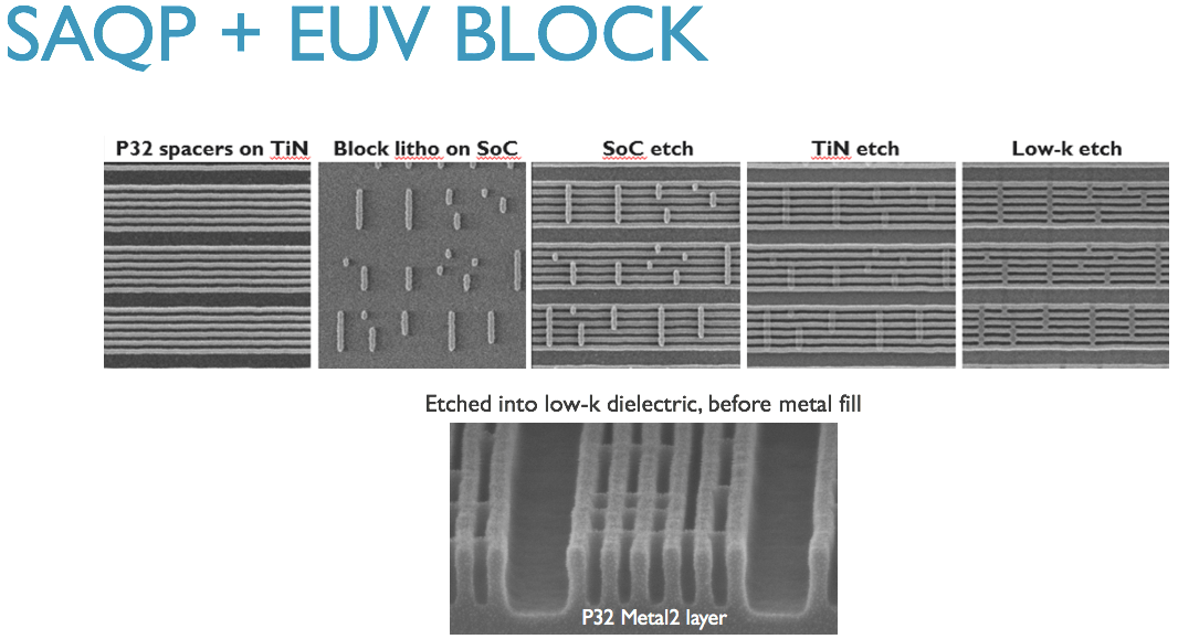Semiconductor Engineering - New BEOL/MOL Breakthroughs?