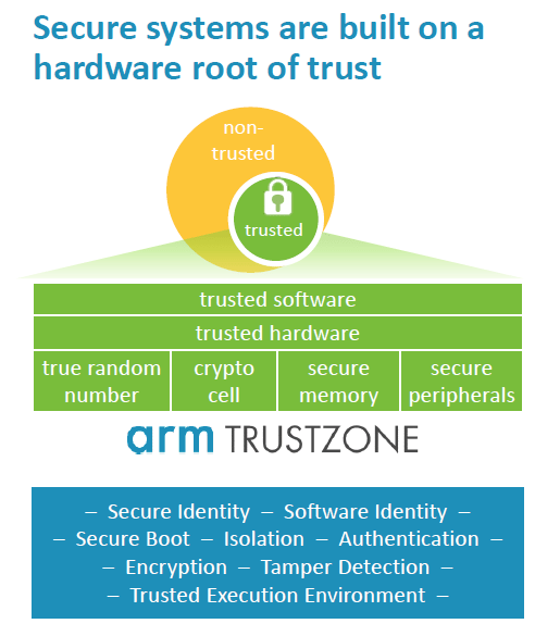 Semiconductor Engineering - The Value Of Trust