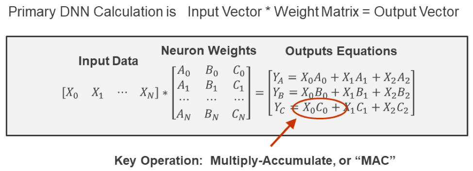 Semiconductor Engineering - Finding Defects In Chips With