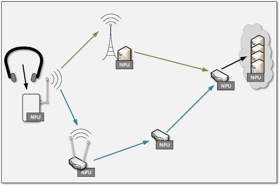 Inference Moves To The Network