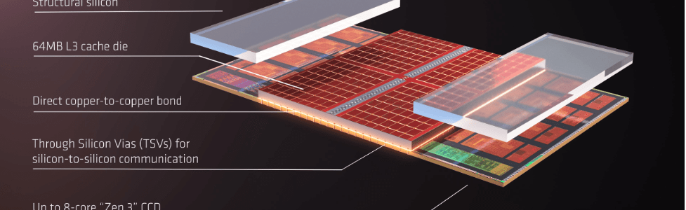 Fig. 2: AMD's 3D V-Cache stacks the cache on a processor. Source: AMD