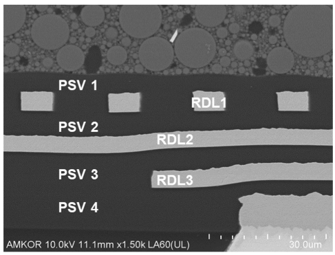 Fig. 3: Cross section of the bottom of an RDL substrate. Source: Amkor
