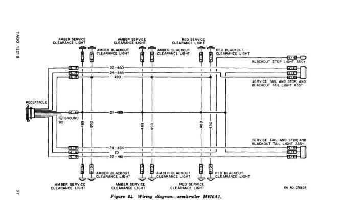 wiring diagram for a semi trailer wiring image semi trailer pigtail wiring diagram wiring diagram on wiring diagram for a semi trailer