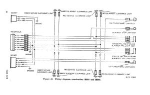 Zone Manual: Truck Manuals