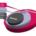 numerologia-do-linux-kernel-o-que-significa-cada-numero-do-linux-kernel