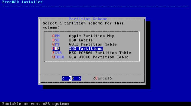 FreeBSD - esquema de partição