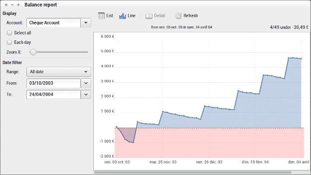 Como instalar o HomeBank 5.1.5 no Debian, Fedora, openSUSE e derivados!