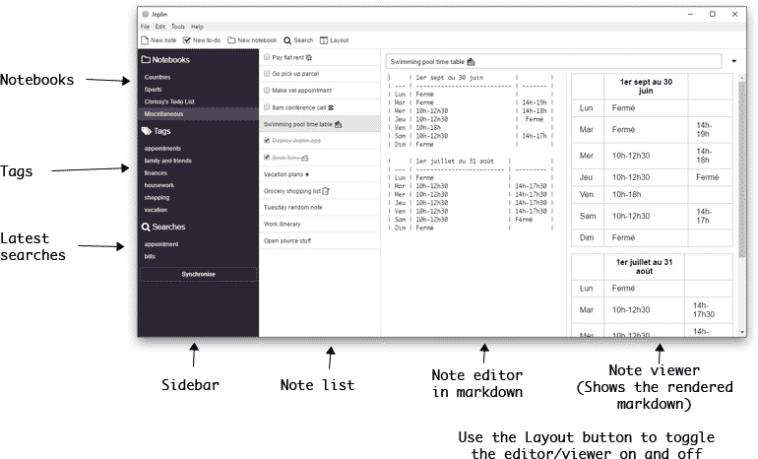 Alternativa Open-Source para o Evernote