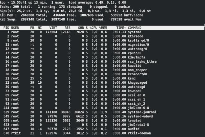 001 - top - 5 comandos Linux para monitorar o uso da CPU