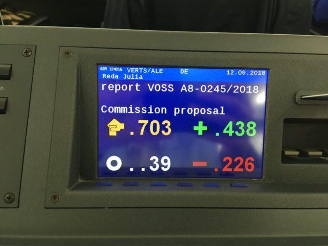 Resultado final da votação: 438 votos a favor, 226 votos contra, 39 abstenções