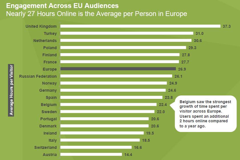 EU-Engagement-Audiences