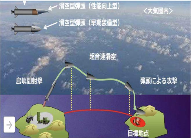 島しょ防衛用高速空弾の説明図