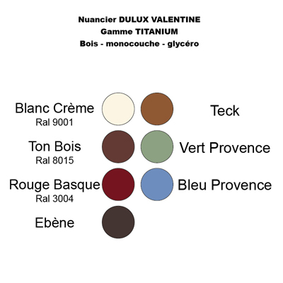 Peinture Bois Monocouche Dulux Valentine 2l