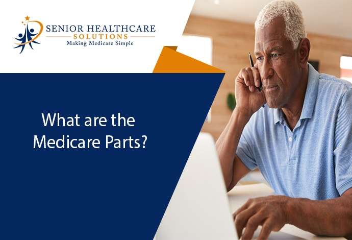 What are the Medicare Parts?