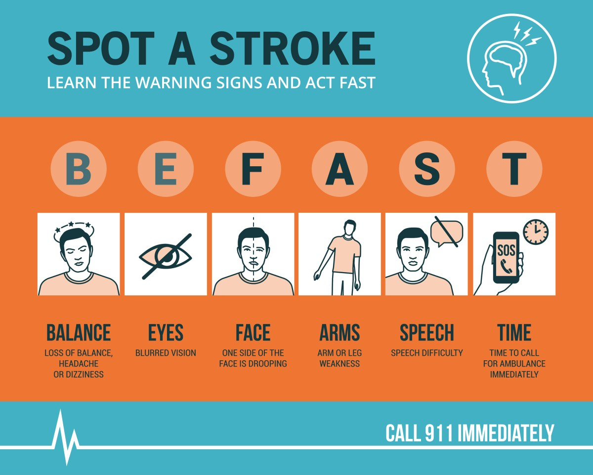 American Stroke Awareness Month