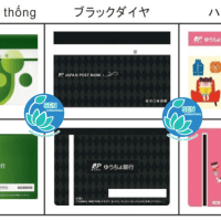 Mẫu hội thoại khi mở tài khoản bưu điện hay ngân hàng tại Nhật