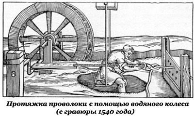 Гравюра 1540 г. Волочение проволоки. Источник фото allpianists.ru