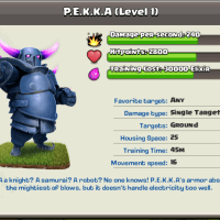 The Feminism in Clash of Clans