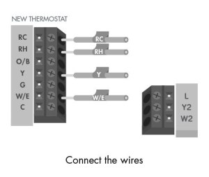 How do I wire my thermostat? | Sensi Thermostat Support