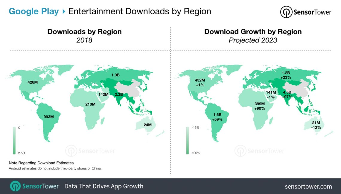 Entertainment App Download Forecast for Google Play