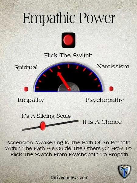empathic power