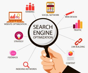 Search Marketing Optimization