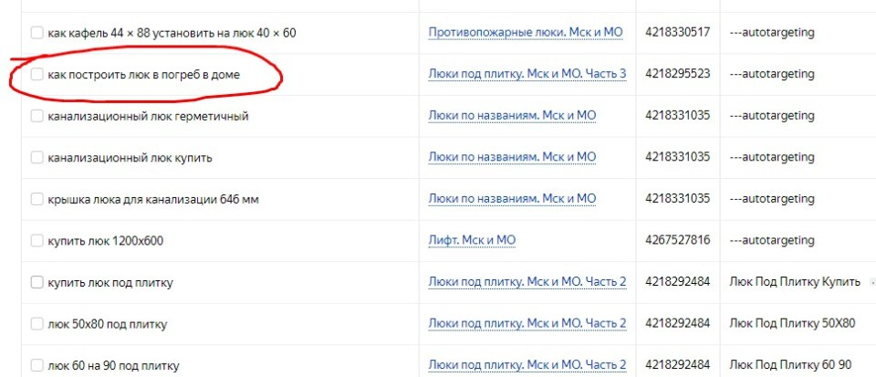 Экспресс аудит РК Яндекс.Директ. Рекомендации 3