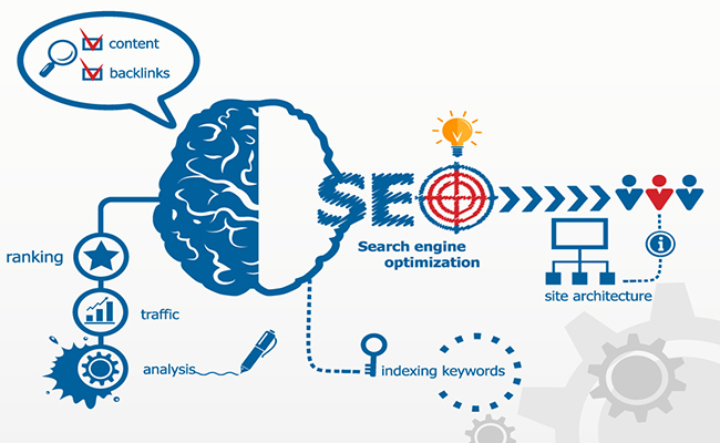 articleimage1613 What Is RankBrain and How Does It Affect SEO