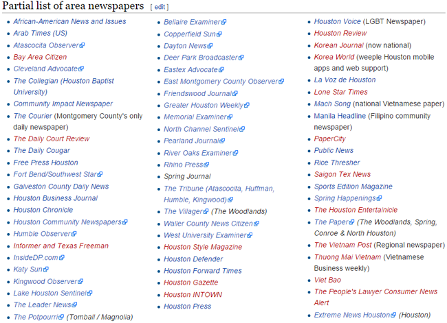 list of newspapers