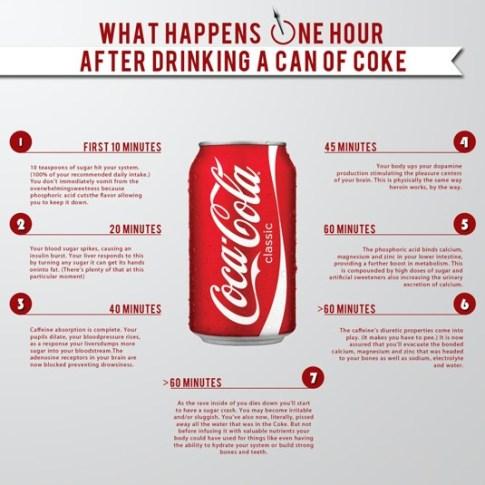 coca-cola infographics