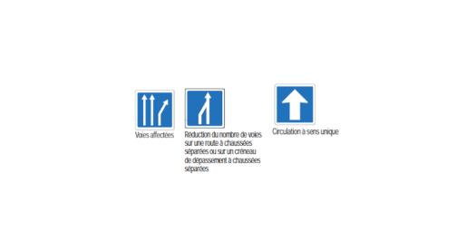 Panneaux d'indication routière : les voies de circulation.