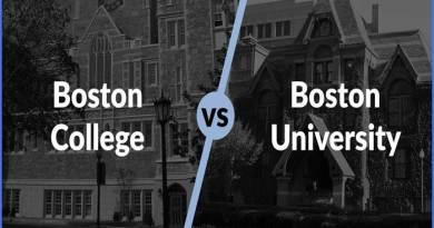 Boston College Vs Boston University